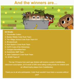 coderush_winner