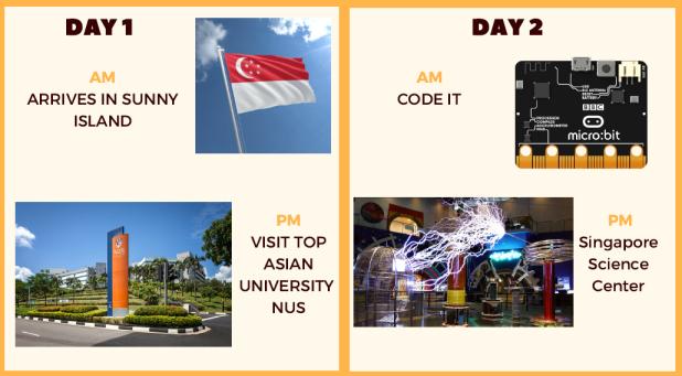itinerary1